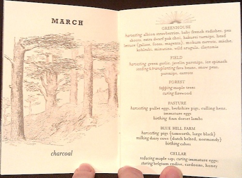 Field and Pasture Food Journal - March